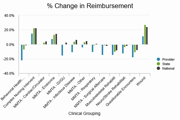 % Change in Reimbursement.png